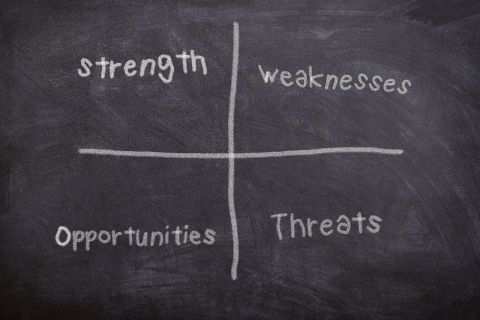 All you have to know about a company's SWOT analysis