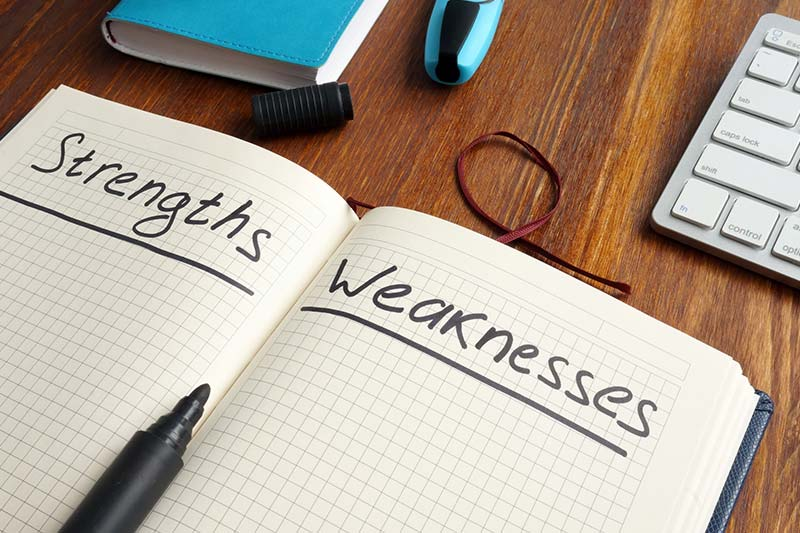 SWOT analysis for a company