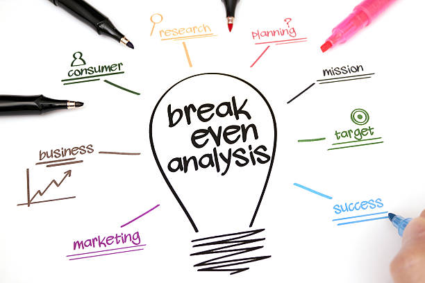 What is Break Even?Understand how to achieve financial balance in your business