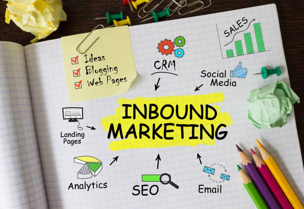 How Small and Medium Businesses Can Do More With Inbound Marketing